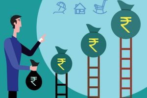 Investing For Wealth – Understanding How the Market Really Works